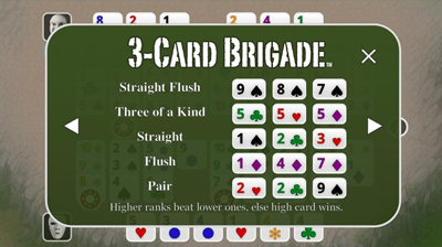 Three Card Brag - Casino Games | Online-Casino.ie